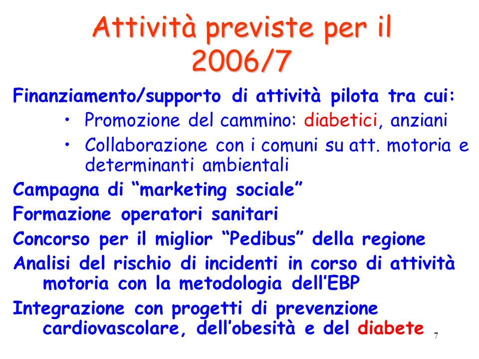 Attività previste per il 2006/7