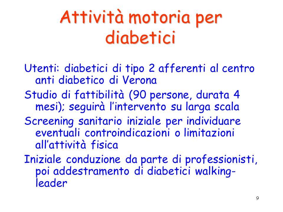 Attività motoria per diabetici