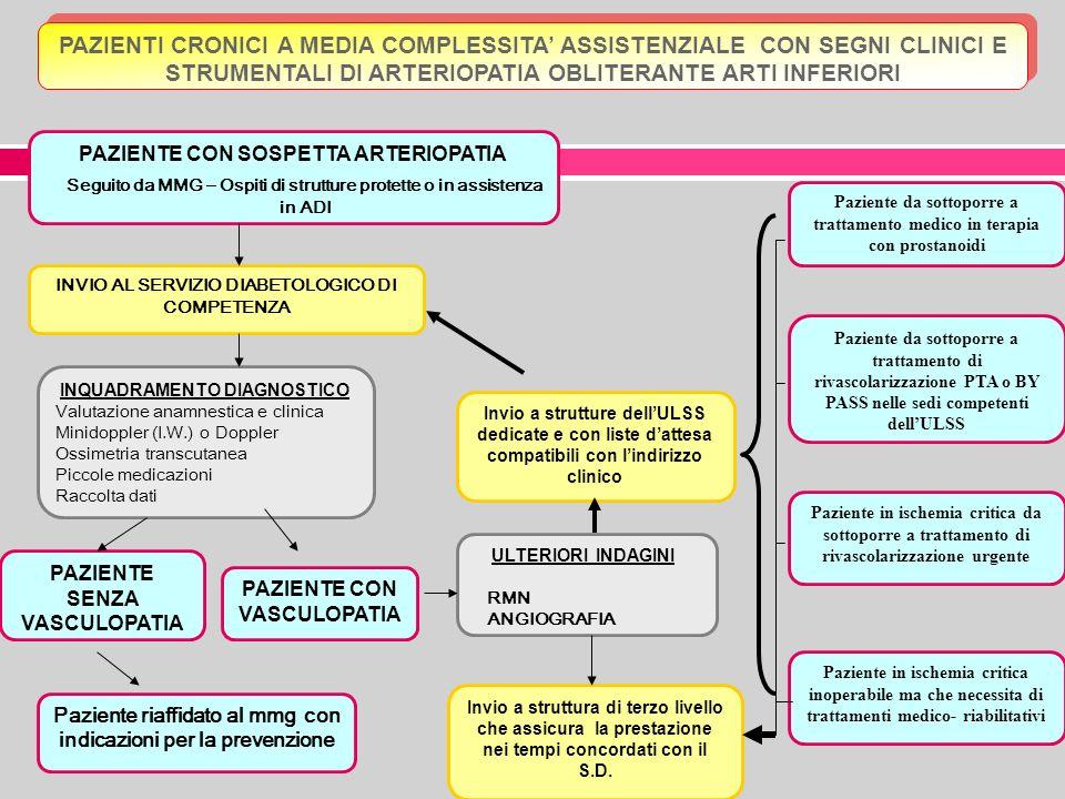 PAZIENTI CRONICI A MEDIA COMPLESSITA' ASSISTENZIALE CON SEGNI CLINICI E STRUMENTALI DI ARTERIOPATIA OBLITERANTE ARTI INFERIORI