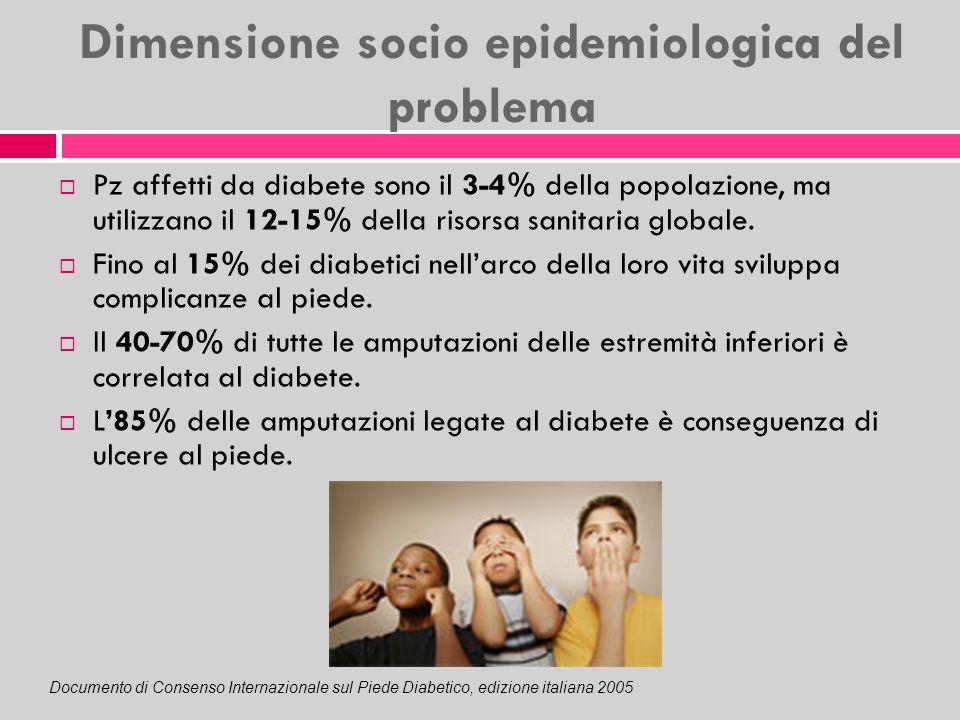 Dimensione socio epidemiologica del problema