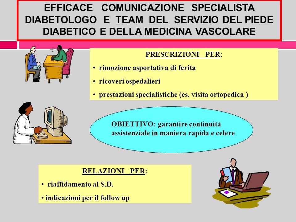 EFFICACE COMUNICAZIONE SPECIALISTA DIABETOLOGO E TEAM DEL SERVIZIO DEL PIEDE DIABETICO E DELLA MEDICINA VASCOLARE