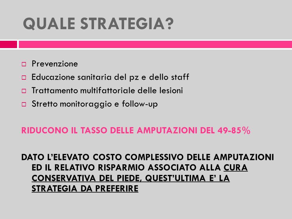 QUALE STRATEGIA Prevenzione Educazione sanitaria del pz e dello staff