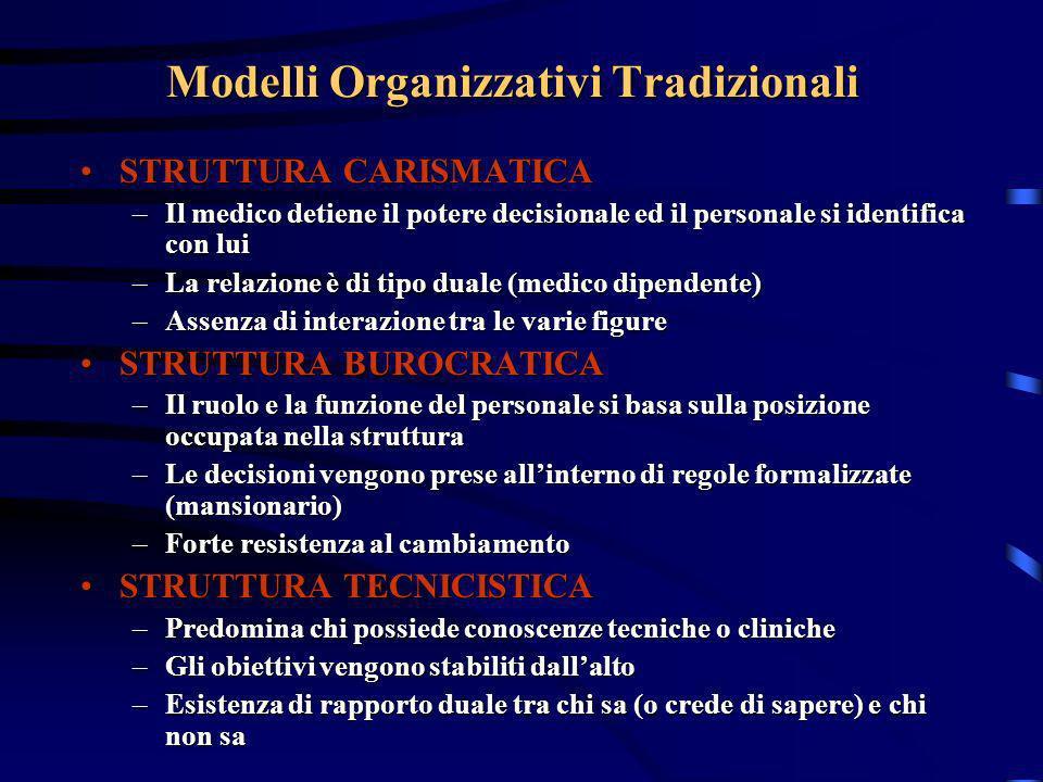 Modelli Organizzativi Tradizionali