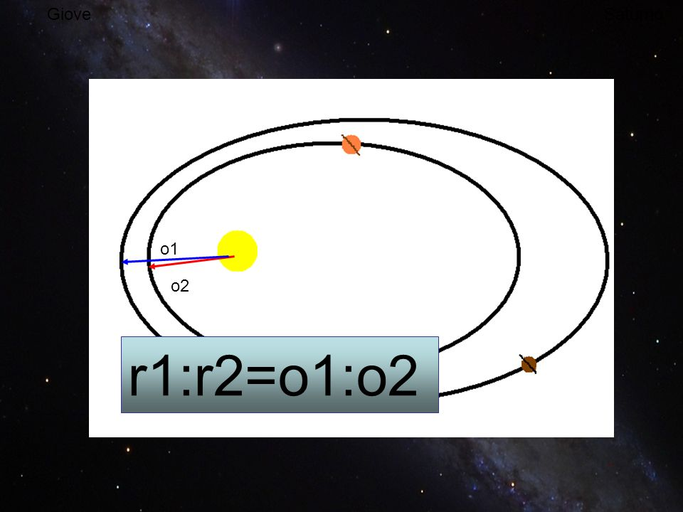 Giove Saturno o1 o2 r1:r2=o1:o2