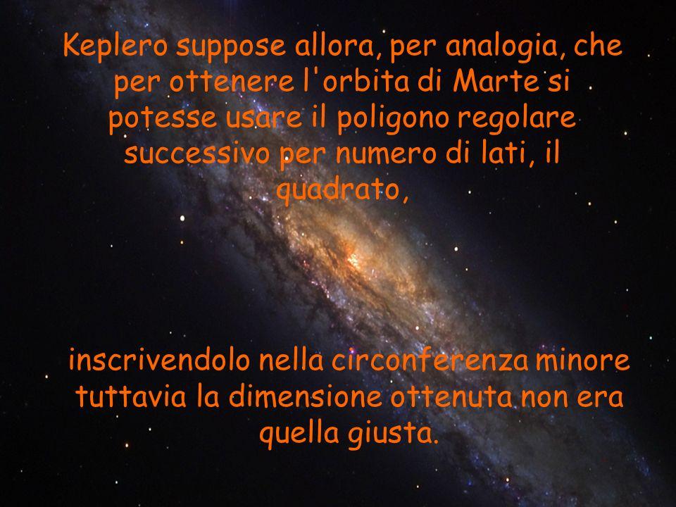 Keplero suppose allora, per analogia, che per ottenere l orbita di Marte si potesse usare il poligono regolare successivo per numero di lati, il quadrato,
