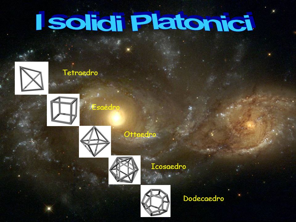 I solidi Platonici Tetraedro Esaedro Ottaedro Icosaedro Dodecaedro