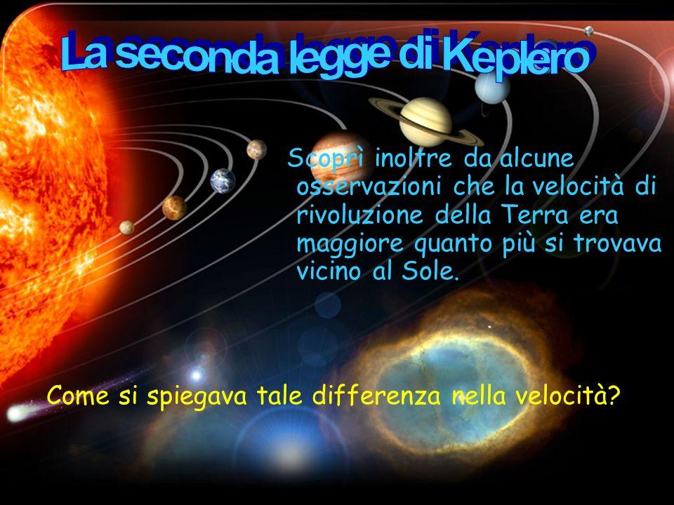 La seconda legge di Keplero