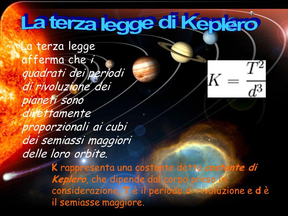 La terza legge di Keplero