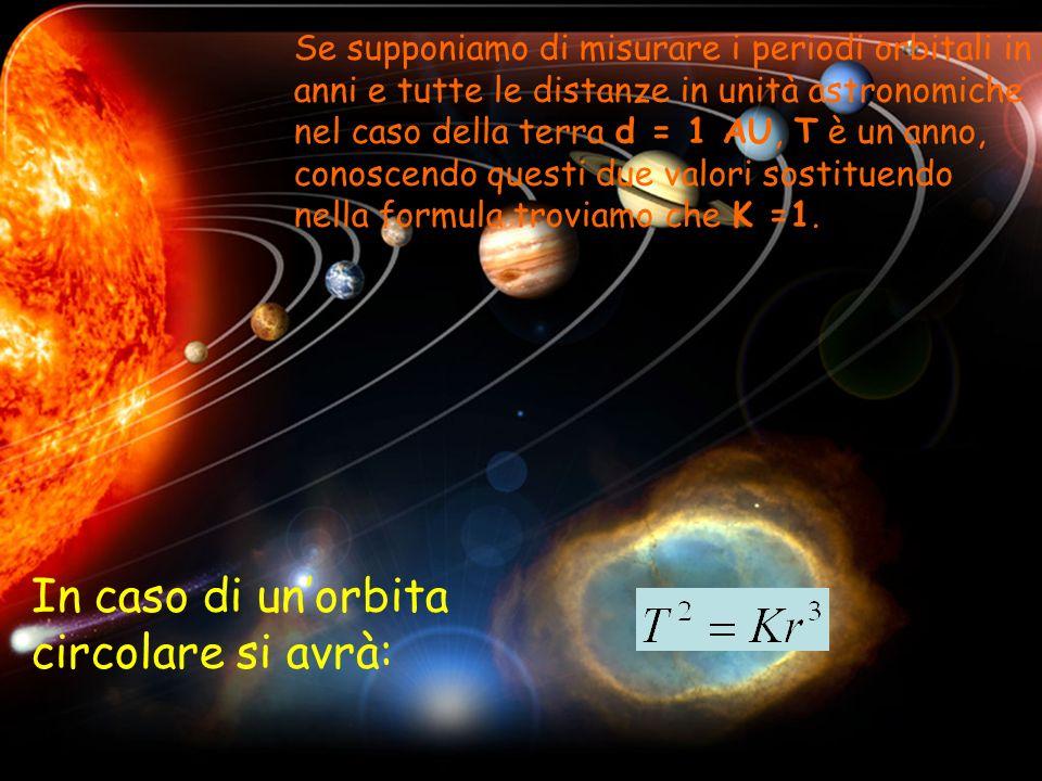 In caso di un'orbita circolare si avrà: