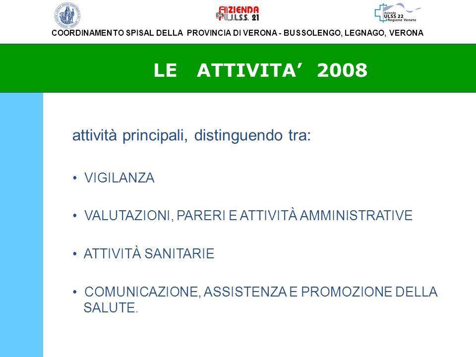 LE ATTIVITA' 2008 attività principali, distinguendo tra: VIGILANZA