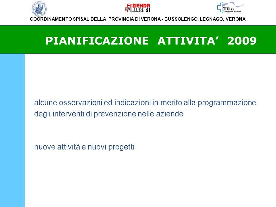 PIANIFICAZIONE ATTIVITA' 2009
