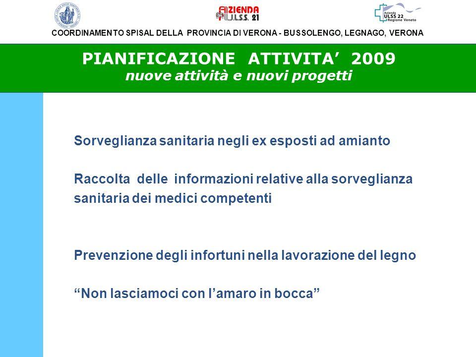 PIANIFICAZIONE ATTIVITA' 2009 nuove attività e nuovi progetti