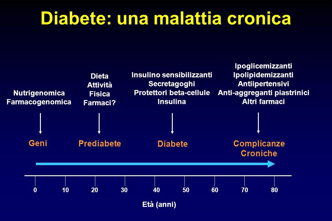 Diabete: una malattia cronica