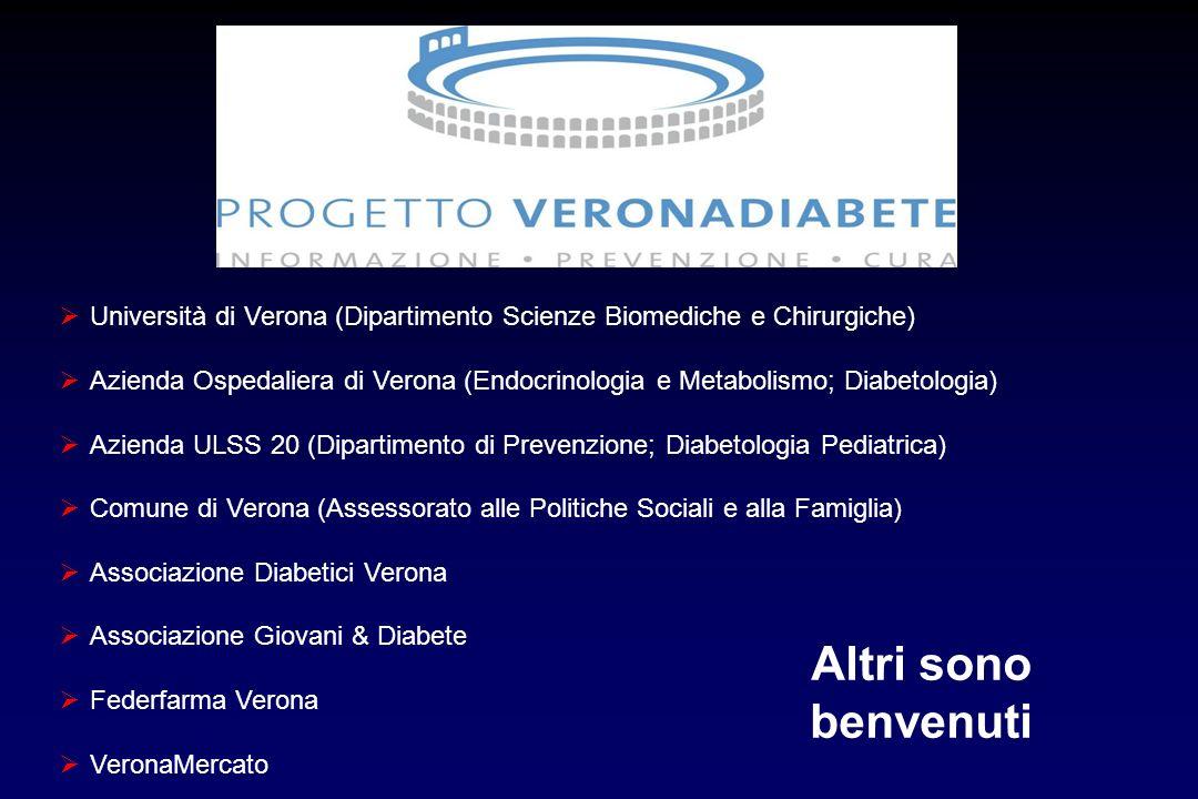 Università di Verona (Dipartimento Scienze Biomediche e Chirurgiche)