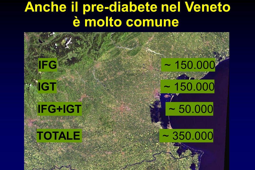Anche il pre-diabete nel Veneto