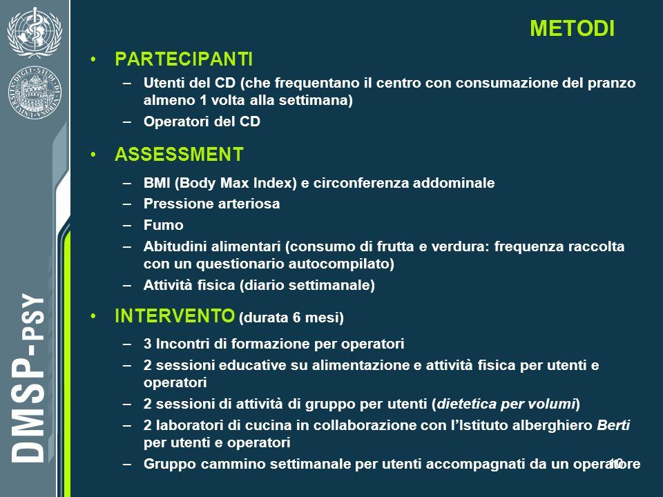 METODI PARTECIPANTI ASSESSMENT INTERVENTO (durata 6 mesi)