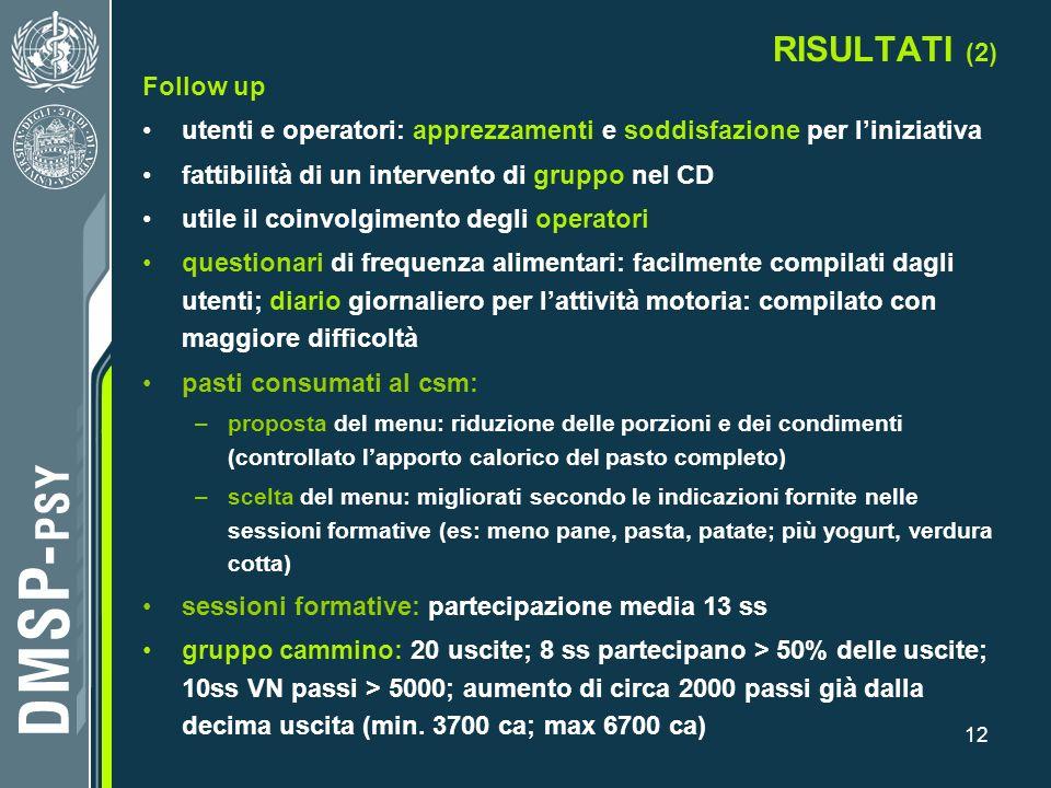RISULTATI (2) Follow up. utenti e operatori: apprezzamenti e soddisfazione per l'iniziativa. fattibilità di un intervento di gruppo nel CD.