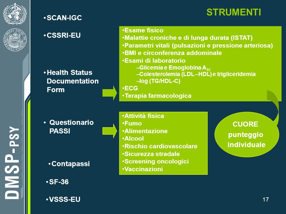 STRUMENTI SCAN-IGC CSSRI-EU Health Status Documentation Form CUORE