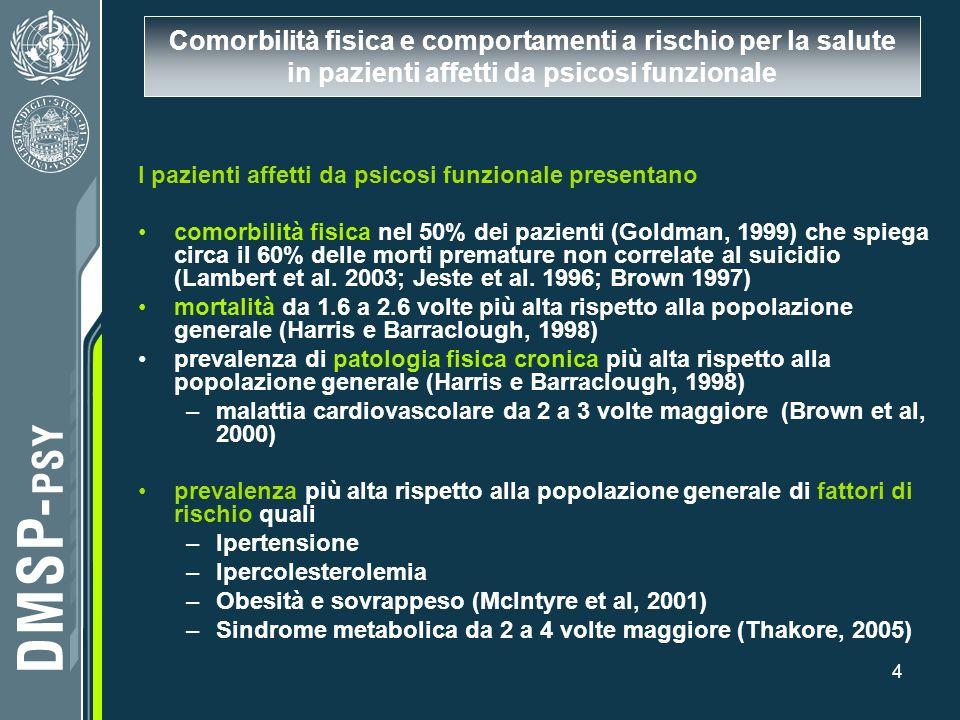 Comorbilità fisica e comportamenti a rischio per la salute in pazienti affetti da psicosi funzionale