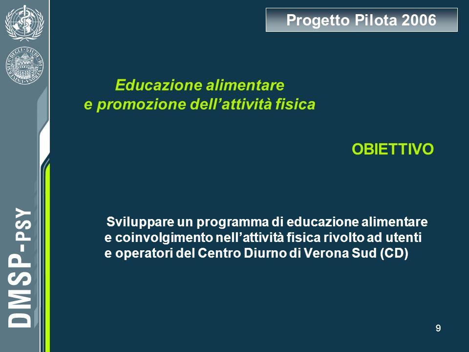 Educazione alimentare e promozione dell'attività fisica