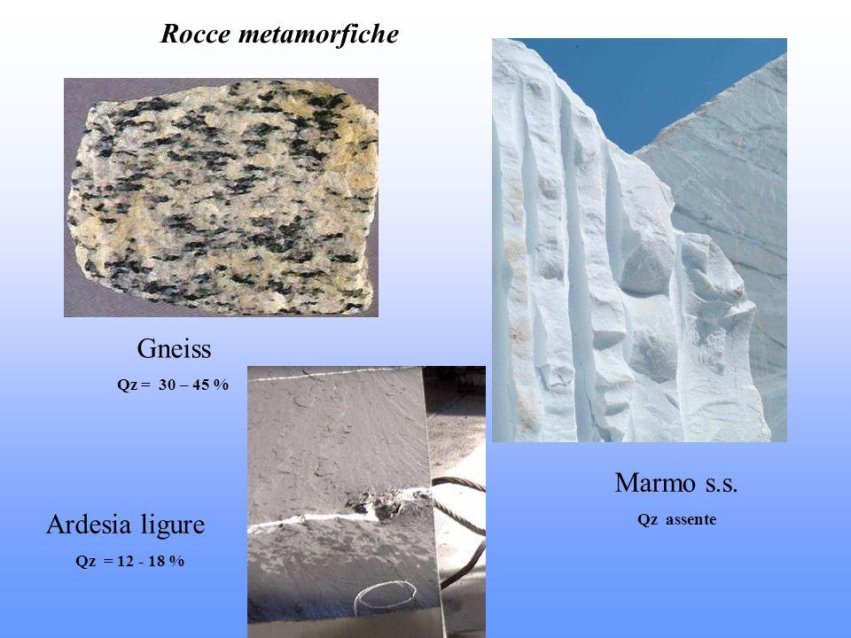 Rocce metamorfiche Gneiss Marmo s.s. Ardesia ligure Qz = 30 – 45 %