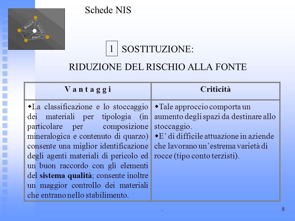 RIDUZIONE DEL RISCHIO ALLA FONTE