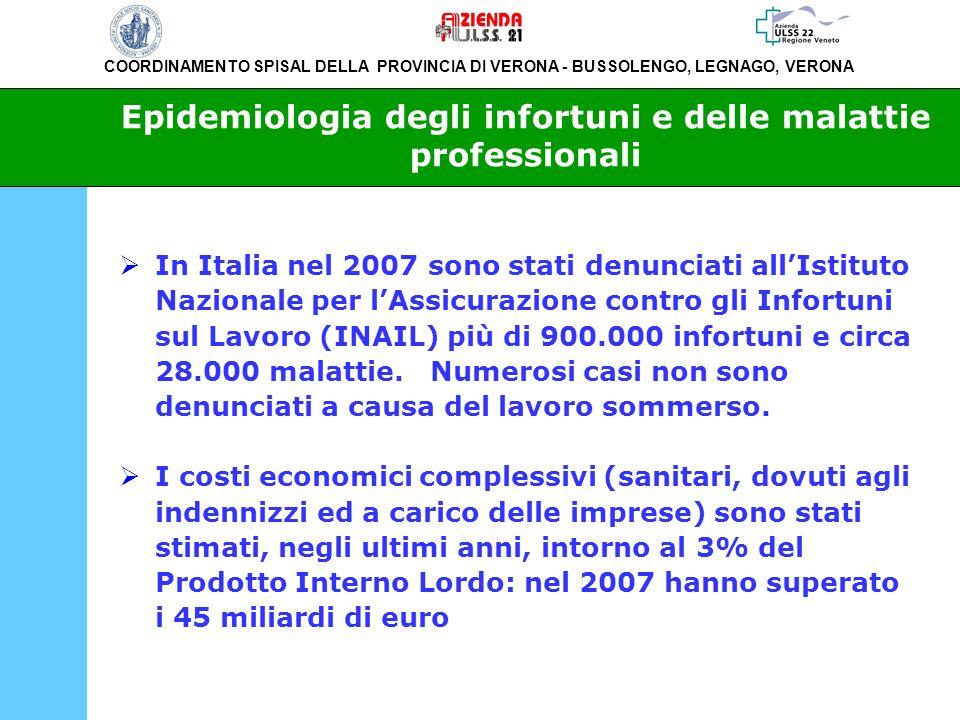Epidemiologia degli infortuni e delle malattie professionali