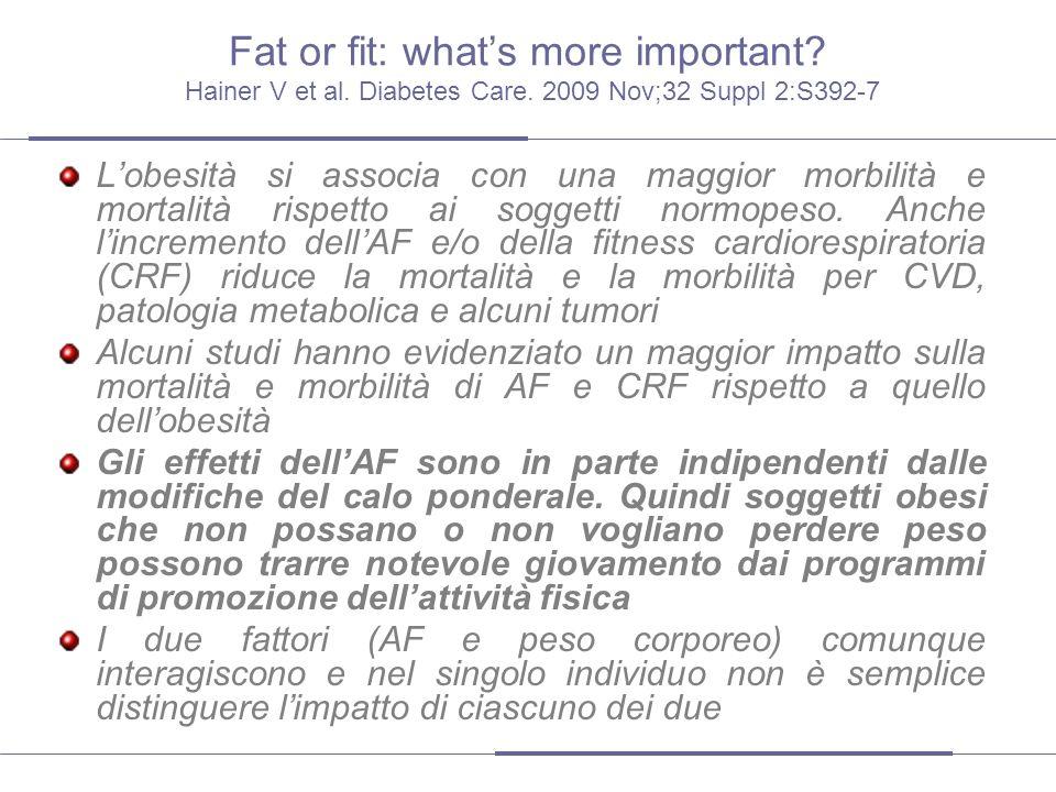 Fat or fit: what's more important. Hainer V et al. Diabetes Care