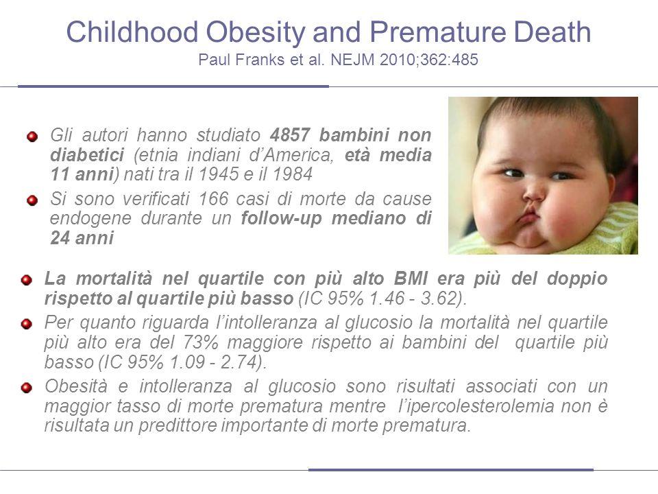 Childhood Obesity and Premature Death Paul Franks et al