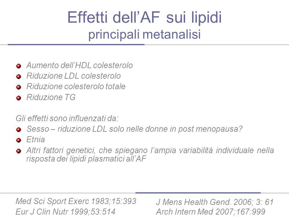 Effetti dell'AF sui lipidi principali metanalisi