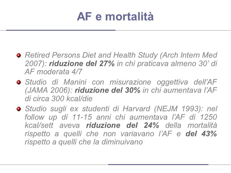 AF e mortalità Retired Persons Diet and Health Study (Arch Intern Med 2007): riduzione del 27% in chi praticava almeno 30' di AF moderata 4/7.