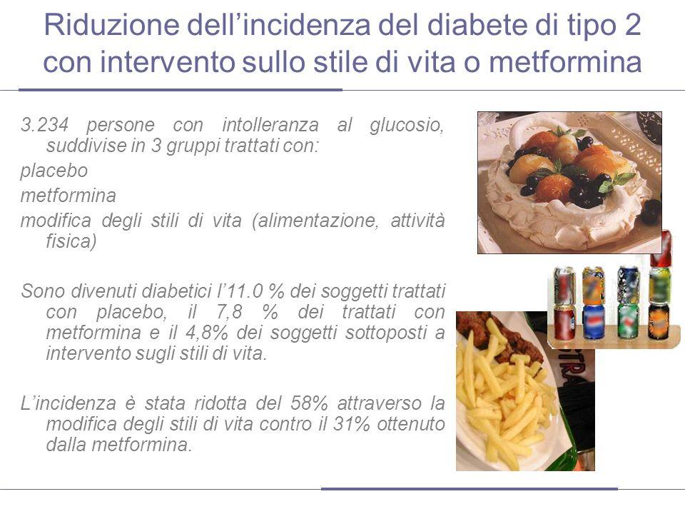 Riduzione dell'incidenza del diabete di tipo 2 con intervento sullo stile di vita o metformina