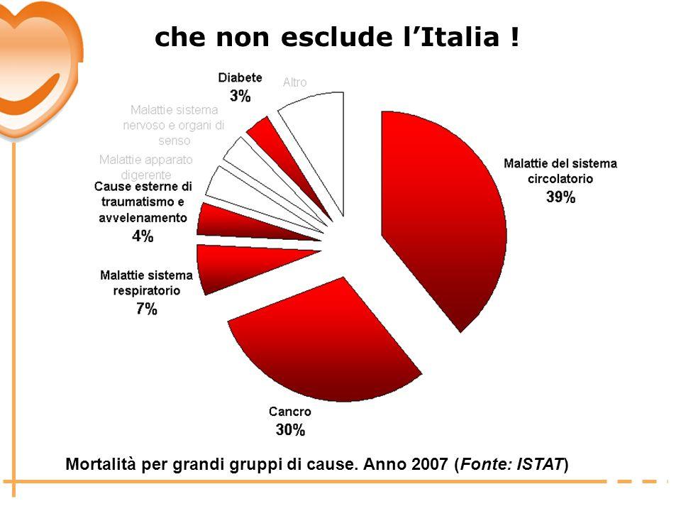 che non esclude l'Italia !