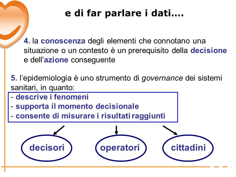 decisori operatori cittadini