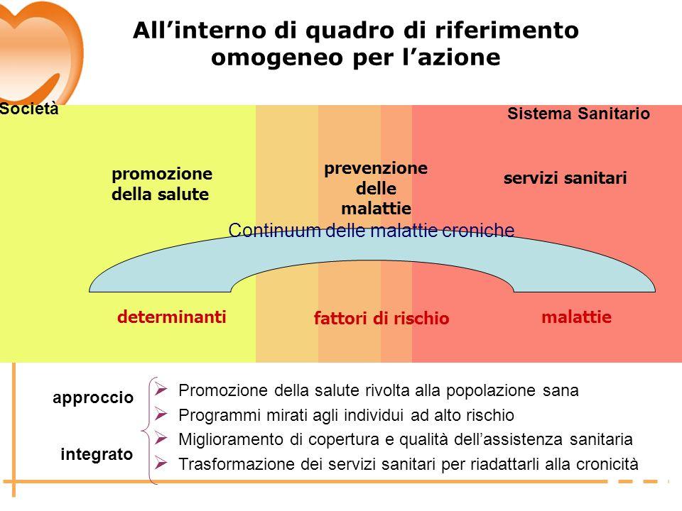 All'interno di quadro di riferimento omogeneo per l'azione