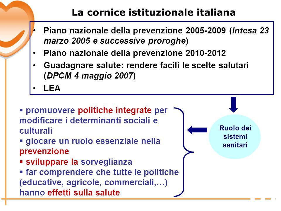 La cornice istituzionale italiana Ruolo dei sistemi sanitari