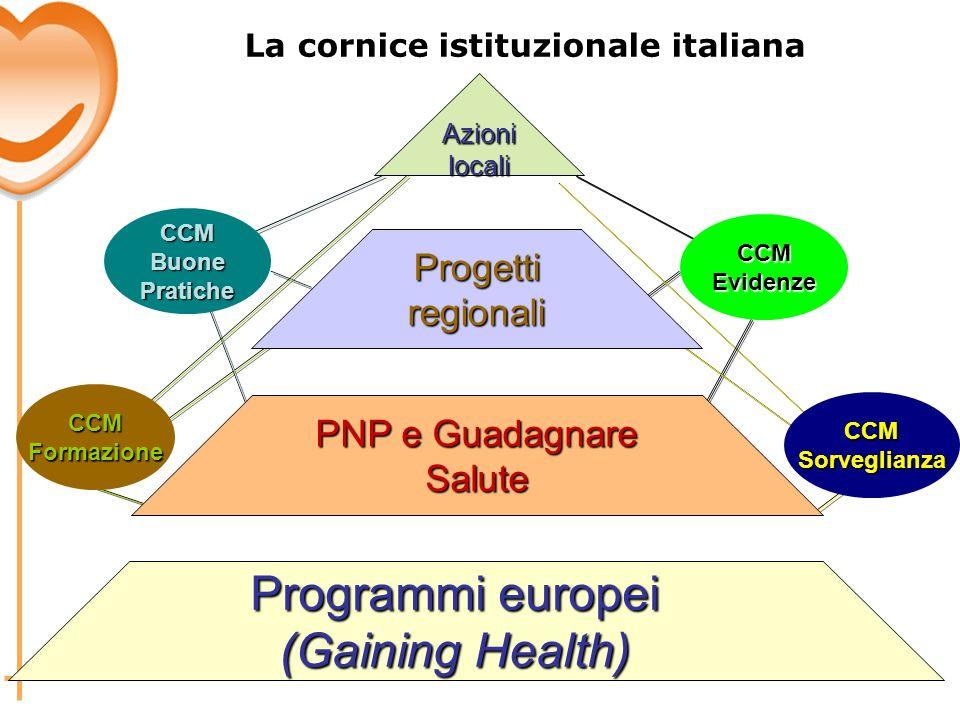 La cornice istituzionale italiana