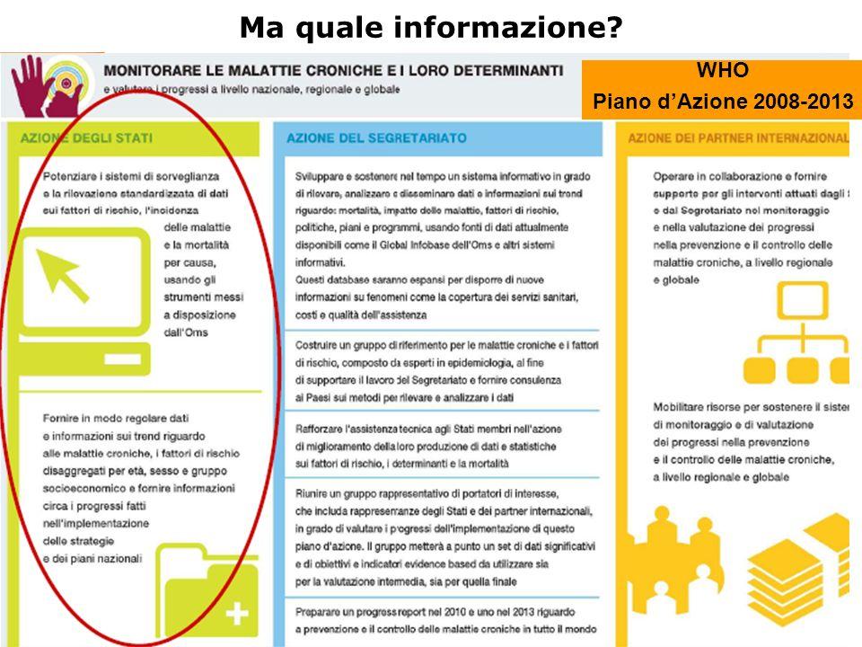 Ma quale informazione WHO Piano d'Azione 2008-2013