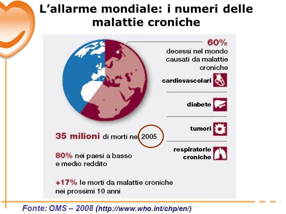 L'allarme mondiale: i numeri delle malattie croniche