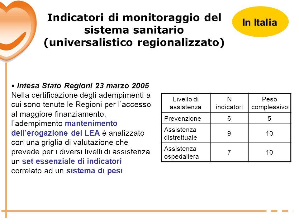 Indicatori di monitoraggio del sistema sanitario (universalistico regionalizzato)
