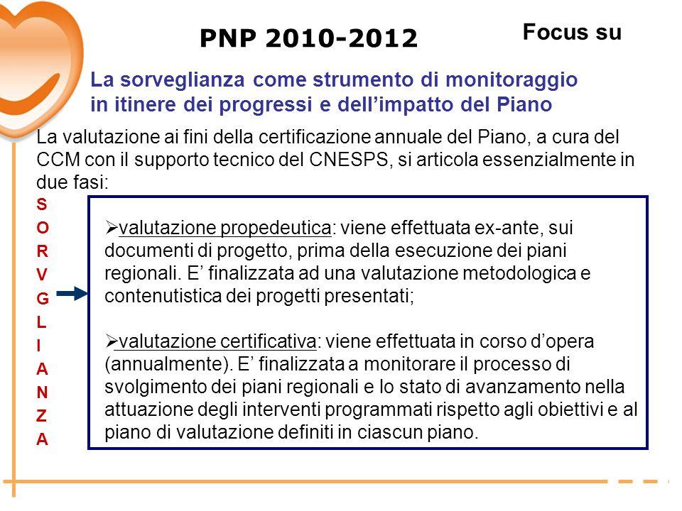 Focus su PNP 2010-2012. La sorveglianza come strumento di monitoraggio in itinere dei progressi e dell'impatto del Piano.
