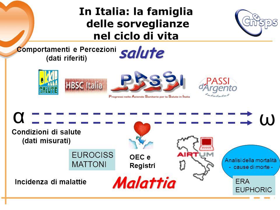 In Italia: la famiglia delle sorveglianze nel ciclo di vita