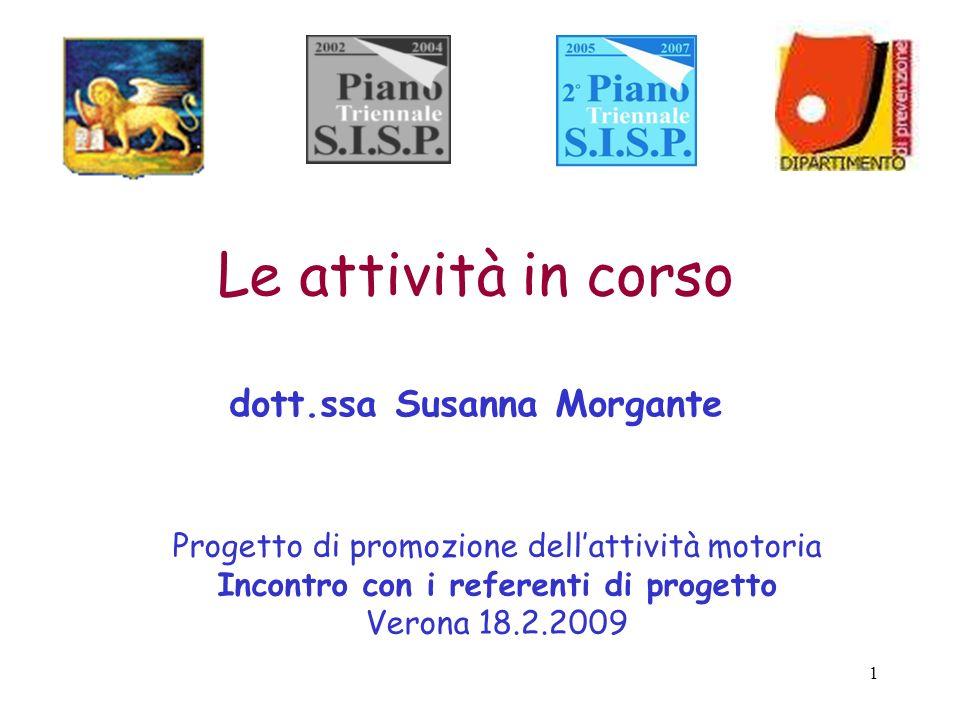 dott.ssa Susanna Morgante Incontro con i referenti di progetto