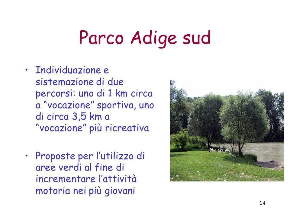 Parco Adige sud