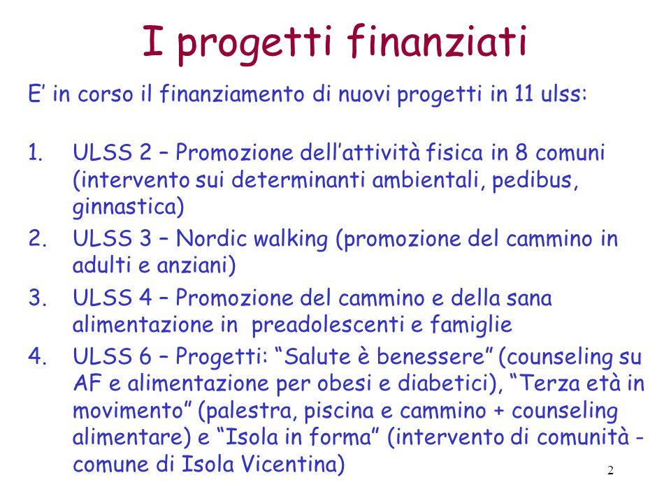 I progetti finanziati E' in corso il finanziamento di nuovi progetti in 11 ulss: