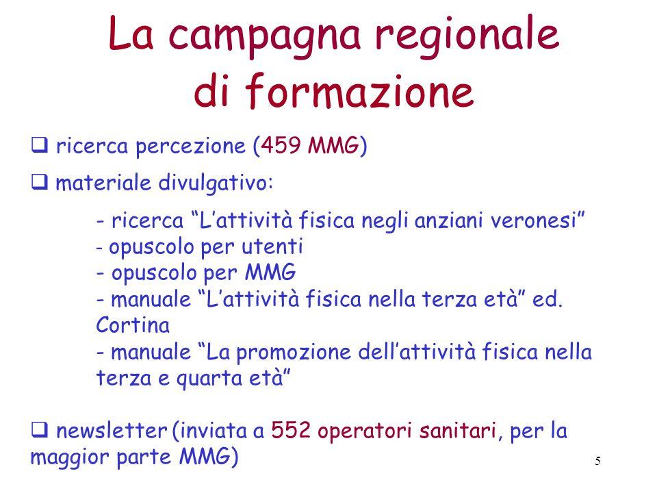 La campagna regionale di formazione ricerca percezione (459 MMG)