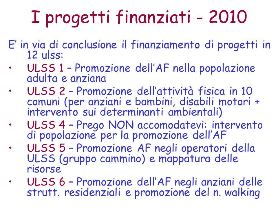 I progetti finanziati - 2010
