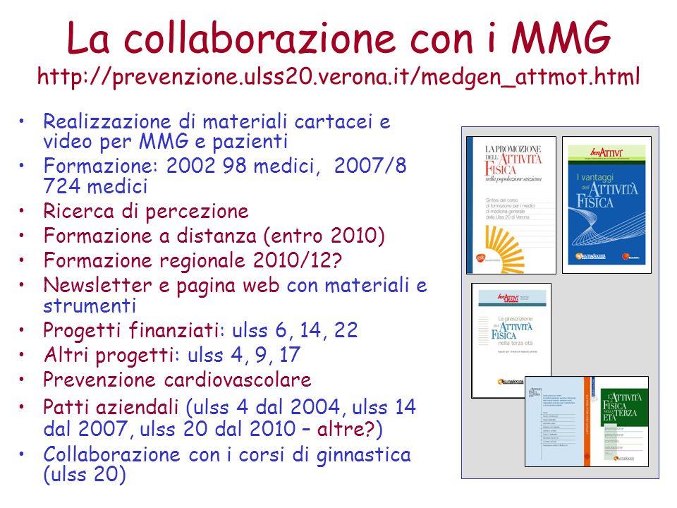La collaborazione con i MMG http://prevenzione. ulss20. verona