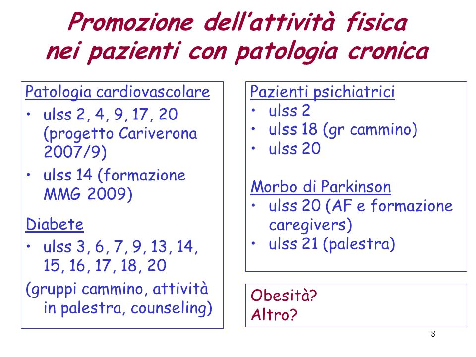Promozione dell'attività fisica nei pazienti con patologia cronica