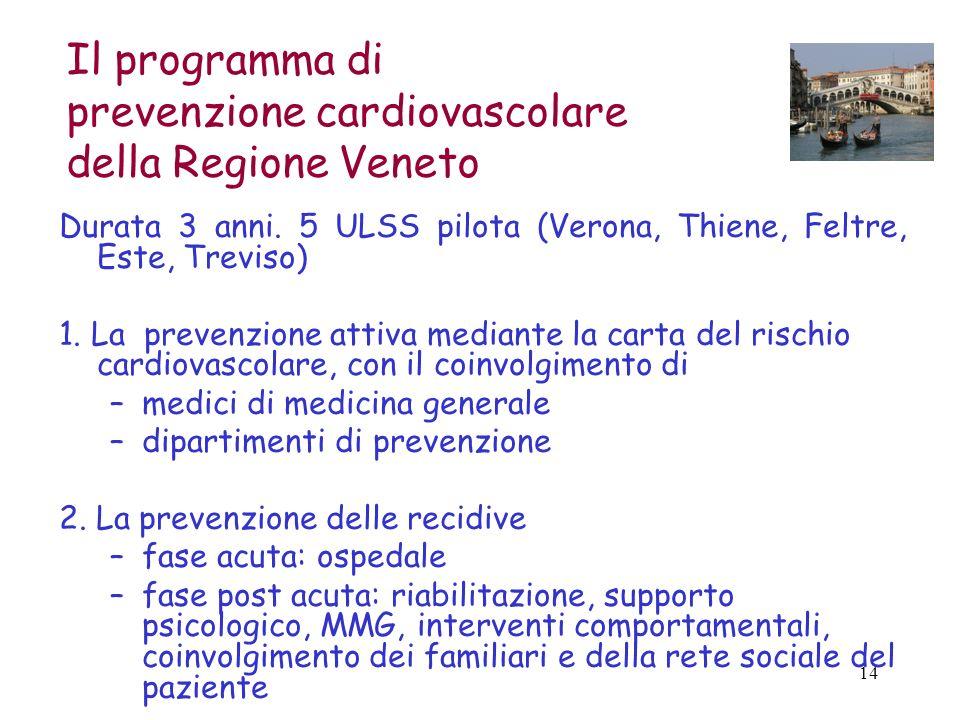 Il programma di prevenzione cardiovascolare della Regione Veneto
